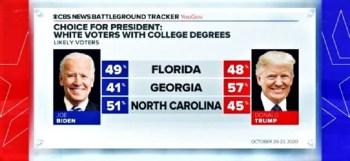 Florida, Georgia, North Carolina – ALL Trump States – UP FOR GRABS