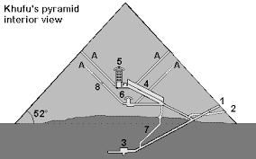 Inside Khufu3