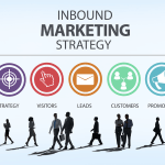 Solving your unqualified lead problem with inbound marketing