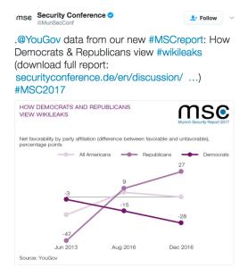 dems-vs-repubs-wikileaks