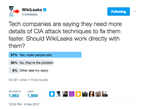 wiki poll