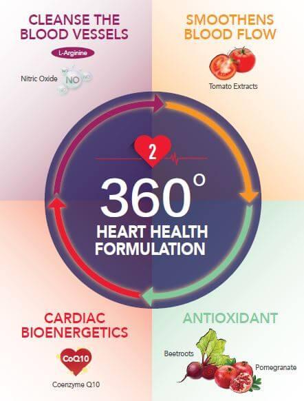 360-heart-health