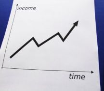 income and time chart