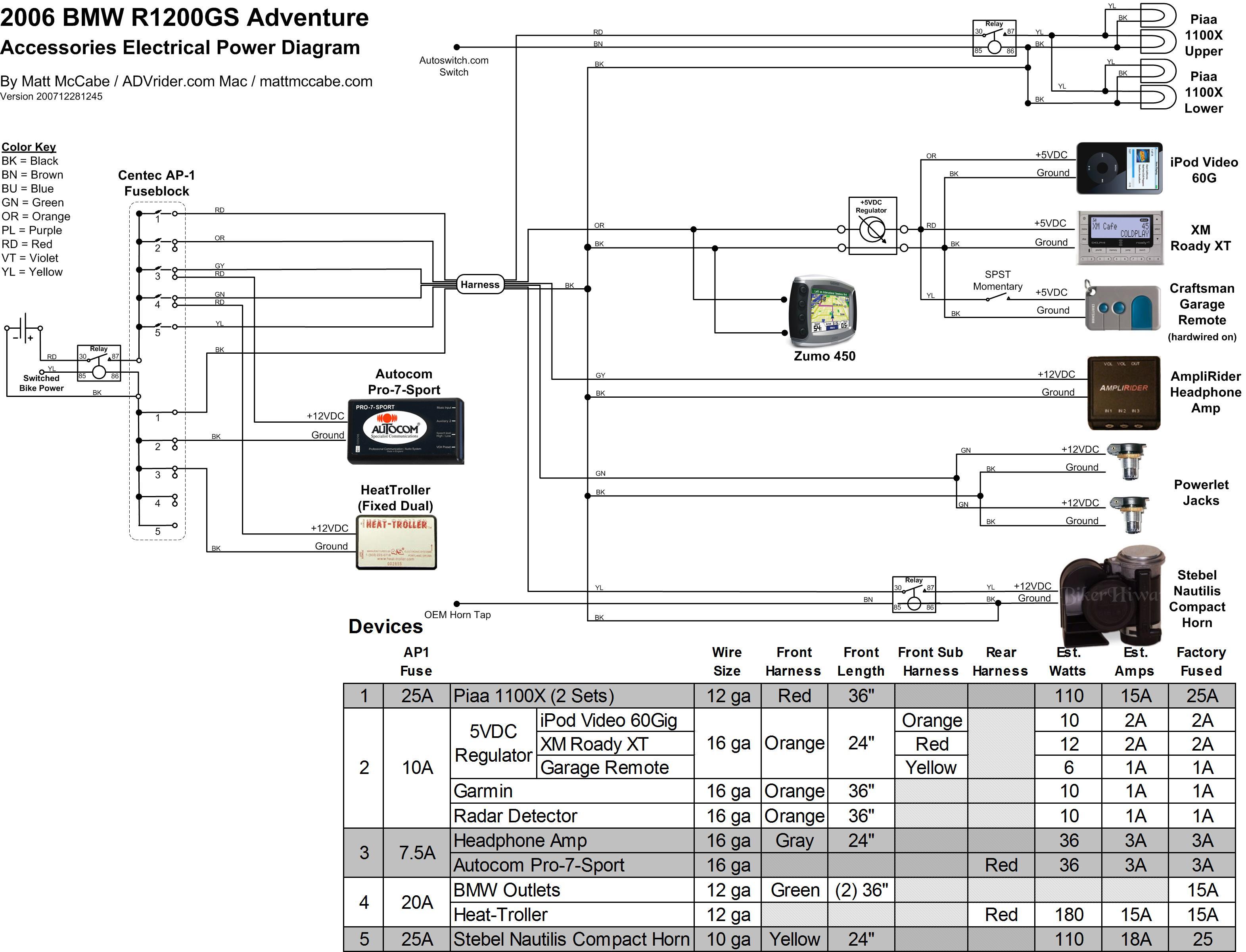 Contemporary Ecu Pinout Diagram For 2007 Mini Cooper S R56 Engine ...