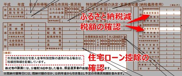 市民税、県民税 特別徴収税額の決定通知書