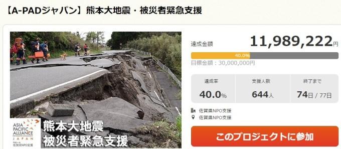 熊本 被災支援