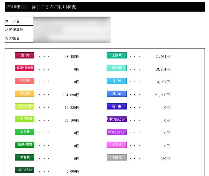 ジャックスカード5PDF円グラフ