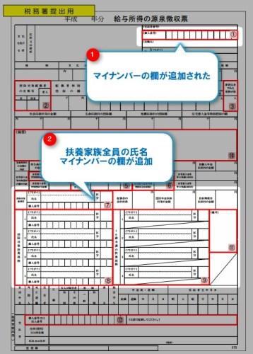 H28確定申告 源泉徴収票