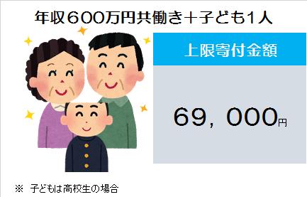 02ふるさと納税上限600