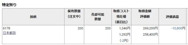日本郵政 株価