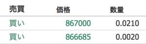 ザイフでビットコイン購入 約2万円分