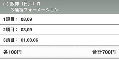 神戸新聞杯2018買い目予想3連複