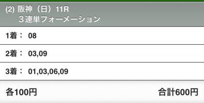 神戸新聞杯2018買い目予想3連単