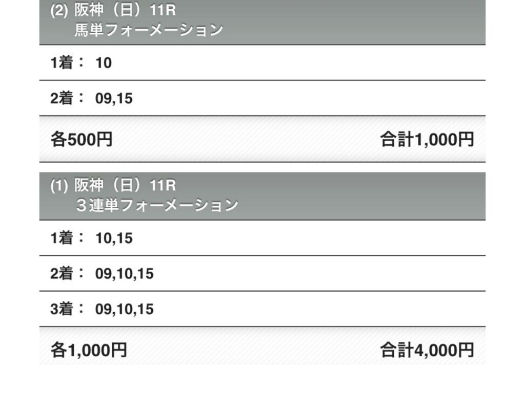 阪神ジュベナイルフィリーズ2019買い目