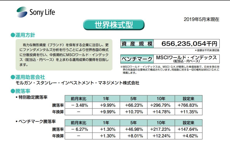 ソニー生命 変額年金 世界株式