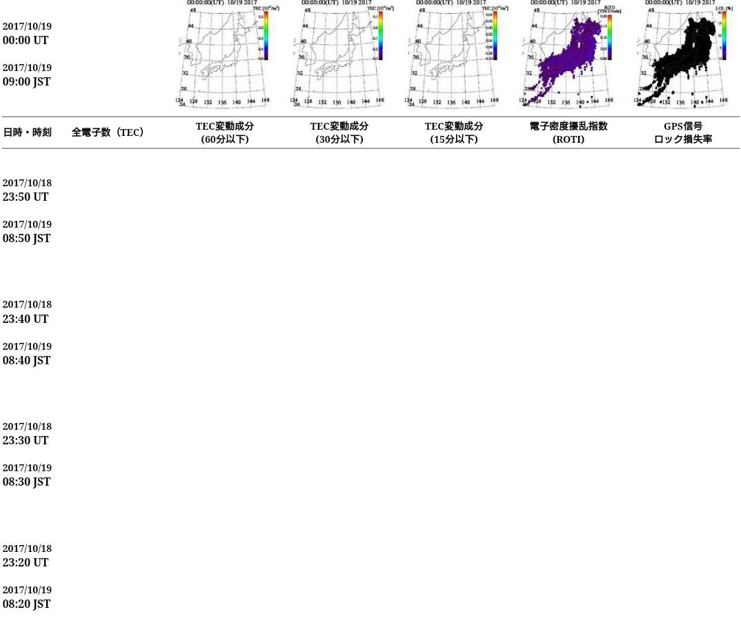 地震予知 国内M6警戒のこり6日間 再発シグナルあり