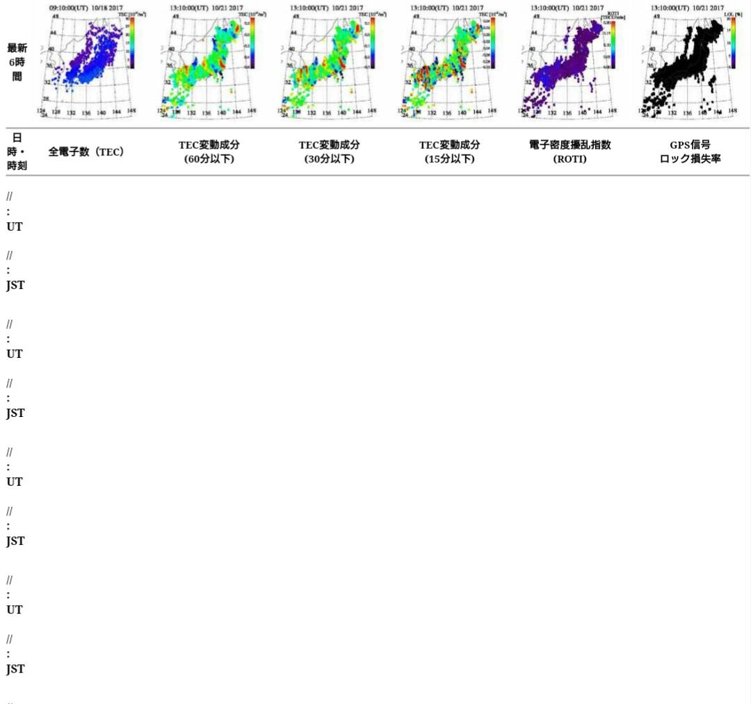 地震予知 国内M6警戒のこり3日間 他シグナル継続中