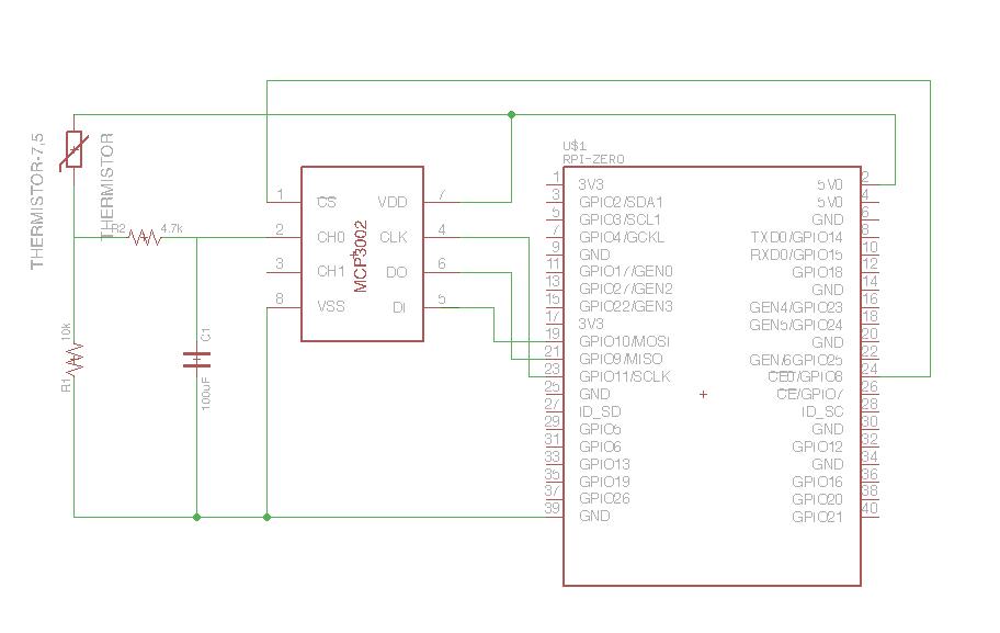 ラズパイでMCP3002とサーミスタを使った温度測定回路の回路図。