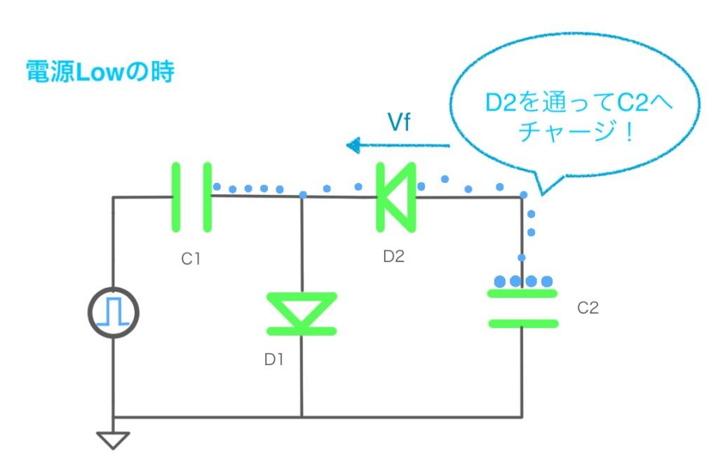 プラス電源からマイナス電源を作る様子。マイナス電荷で充電され負電源ができている様子。