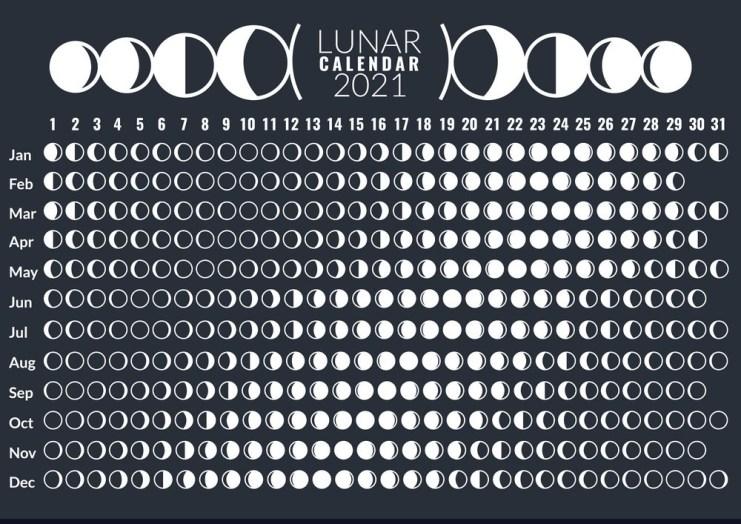 Moon Calendar November 2022.Full Moon Calendar 2021 Phase Time Lunar Date 2020 2022 Uk Usa India Jitendra Motiyani