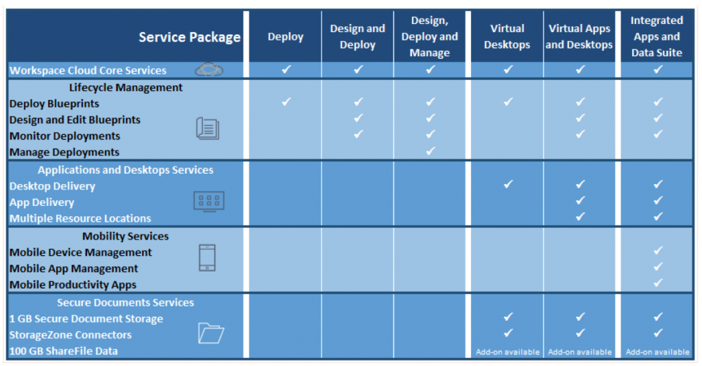 CWC_Packages