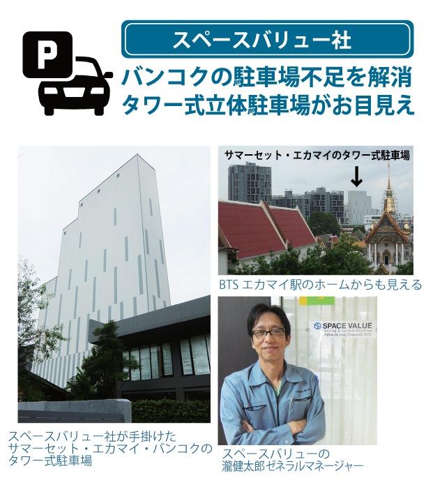 バンコクの駐車場不足を解消、タワー式立体駐車場がお目見え、スペースバリュー社