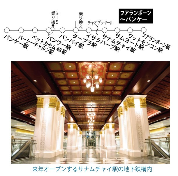 地下鉄フアランポーン駅の延長