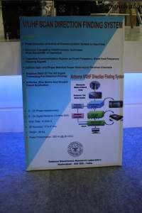 V/UHF Direction Finding System Specifications