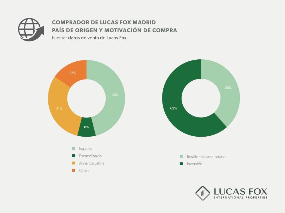 Market Reports 2017 Infographics8