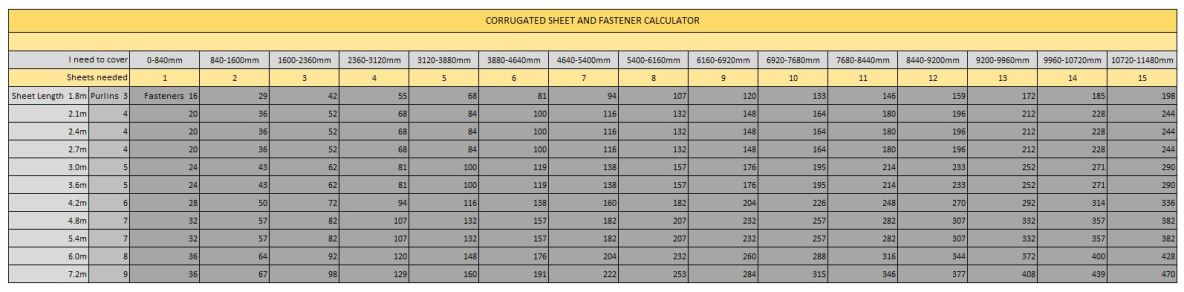 Polycarbonate-roof-and-fastener-calculator-for-purlins