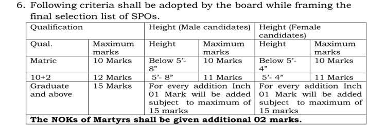 J&K Police Special Police officers (SPOs) recruitment in District Police Doda.