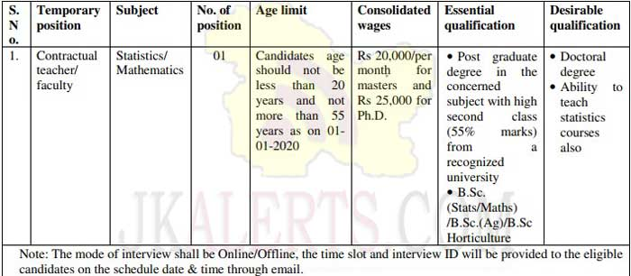 SKUAST Jammu Job Recruitment 2020.