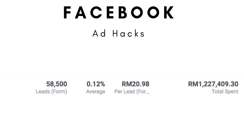 A simple targeting strategy that brought 58k leads at less than $5 – Facebook Ad Campaign