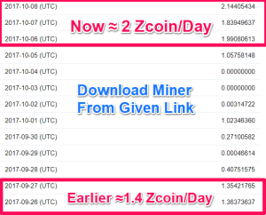 How To Mine ZCoin , XZC : Most Profitable For GTX 1080 Ti