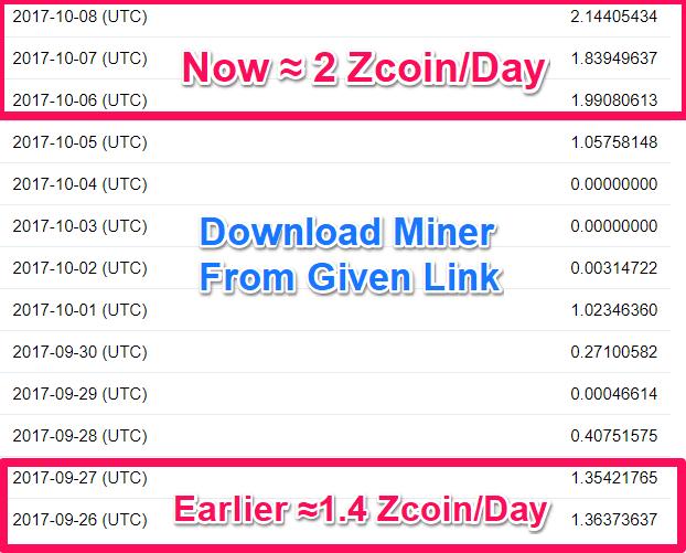 mine zcoin miner download