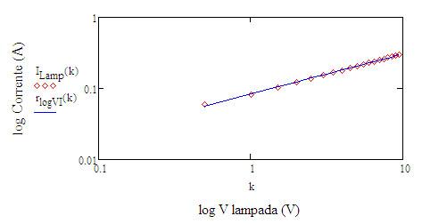 modelo_polinom_Rincr