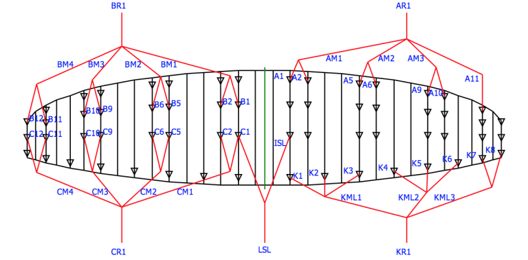 plan de bridage de l'HYPERLINK V2 d'Ozone Kites / JKS-kitesurf