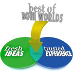 experience ideas