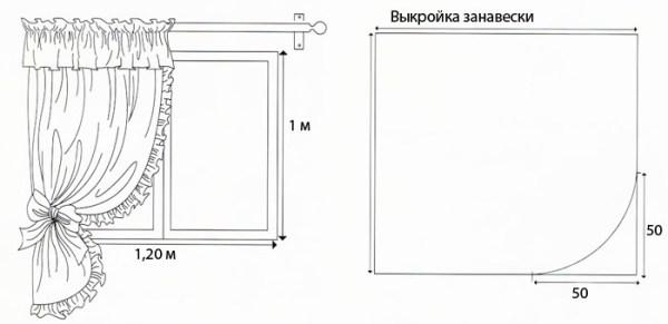 Выкройки штор для кухни: бесплатно шьем своими руками ...