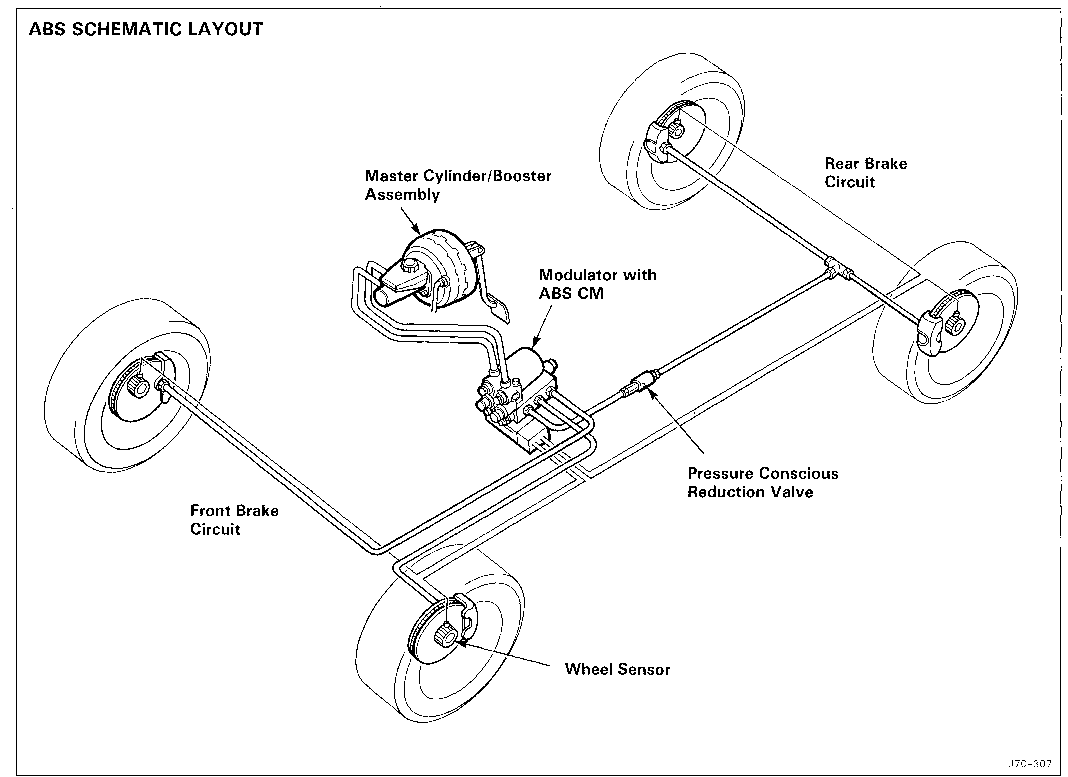 Brake Modulator