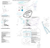 Requirements analysis and design conceptualization occurred simultaneously and iteratively.