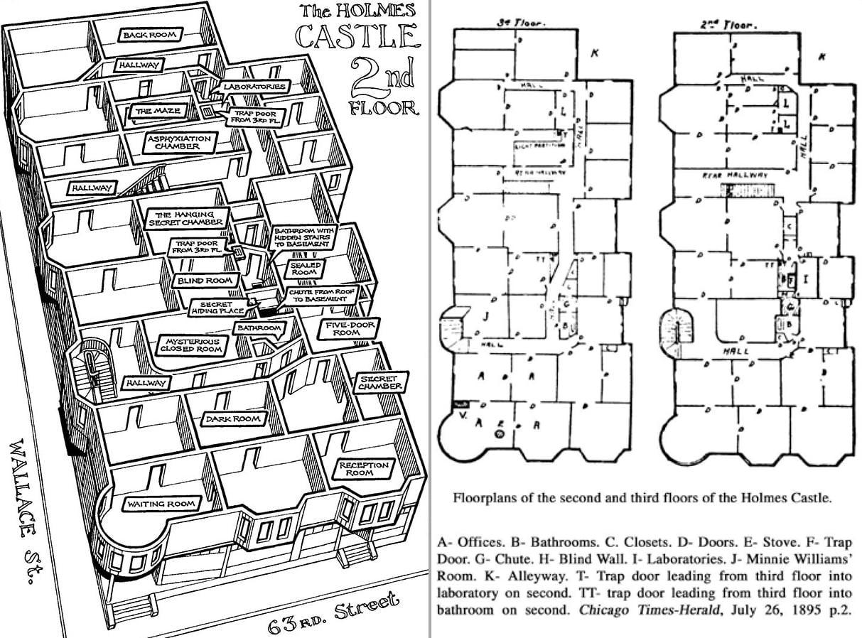 H H Holmes Murder Castle Jmanx Internet Hoarder