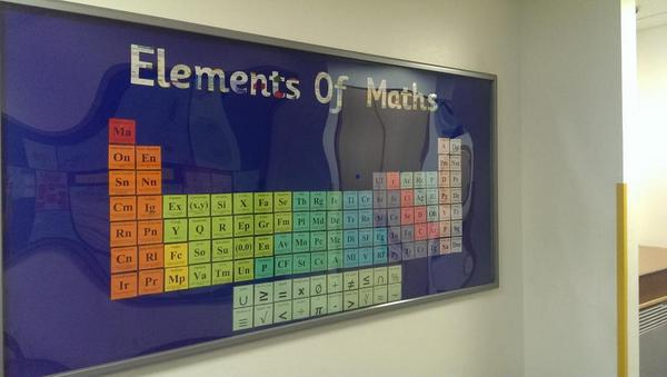 Classroom Display Ideas Ks3 ~ Gcse maths revision teacher