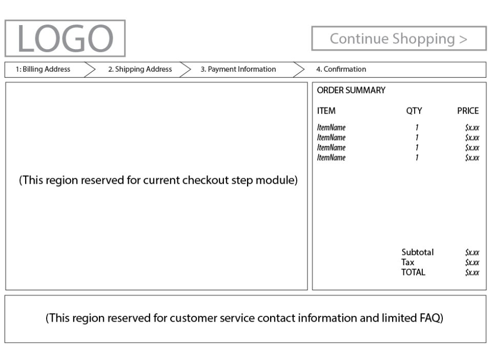 Zumiez Checkout Wireframe