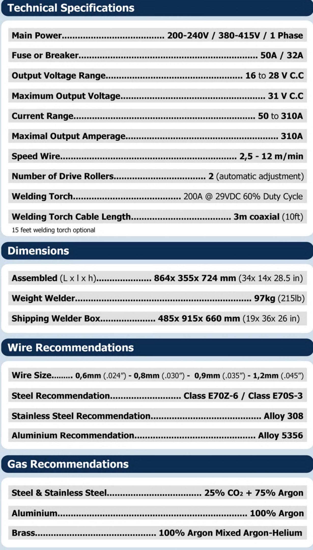 Amh Ultramig 260 Innovative Mig Welder For Aluminium