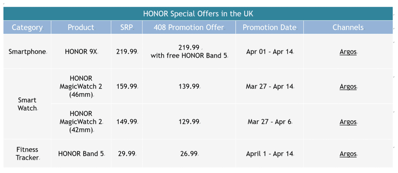 Honor Special Offers UK