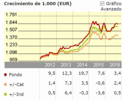allianz-income-and-growth-at-usd