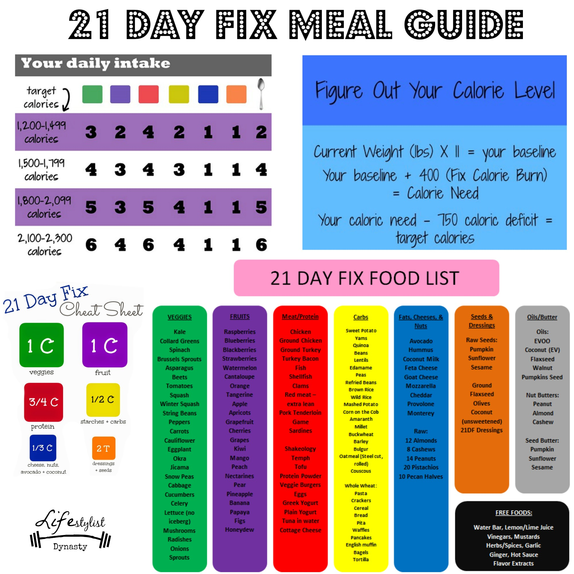 21 Day Fix Printable Worksheets
