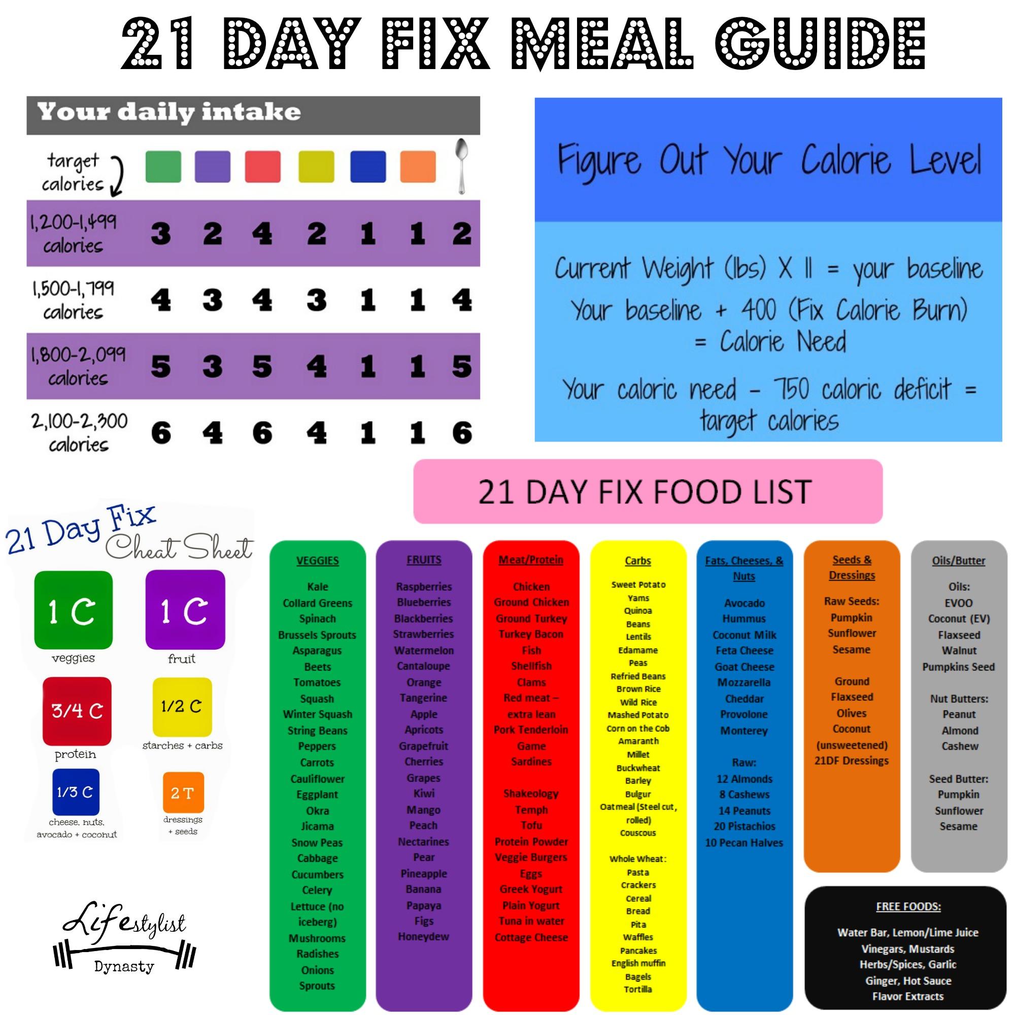 21 Day Fix Cheat Sheet