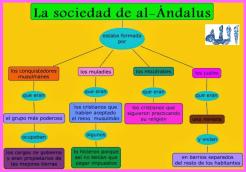 2. La sociedad de Al-Andalus